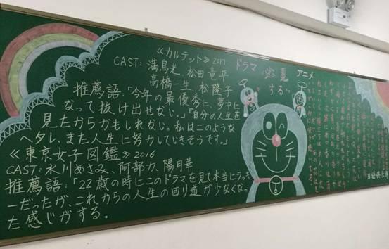 四語芳香,色彩紛呈——外國語學院外文校園板報構成一道亮麗的風景線